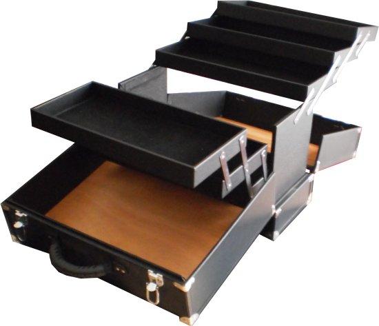 Présentation en accordéon
